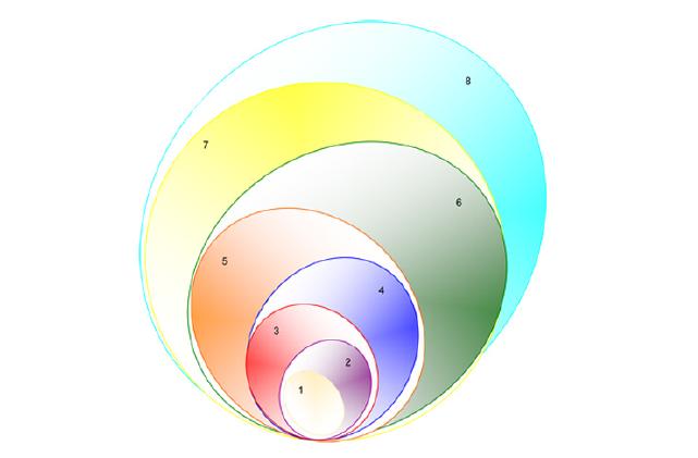 dynamic spiral